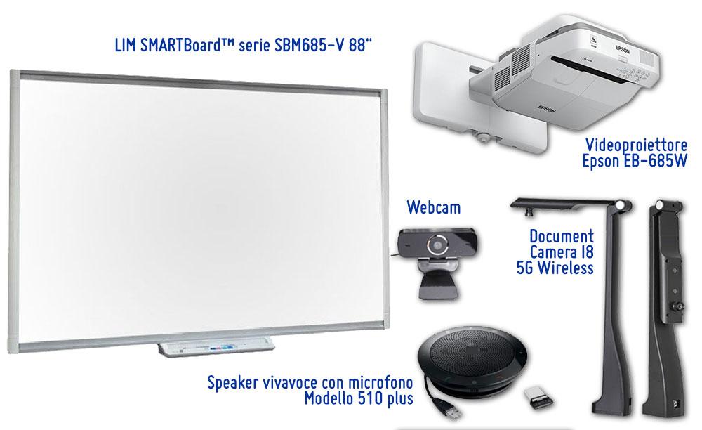 img-prog-pon-smart-class-PROG5